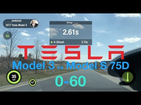Dragy 0-60 Test Model 3 and Model S 75D