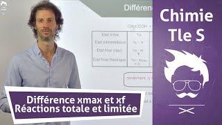 Chimie Terminale S : Différence xmax et xf. Réactions totale et limitée