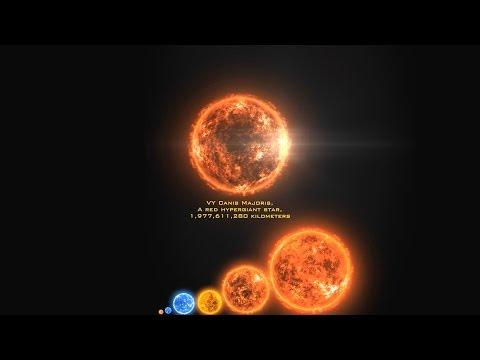Size Comparison of the Universe