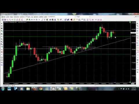 Forex trading updates