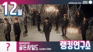 [랭킹연구소] 2019년 12월 아이돌그룹 순위 (브랜드평판) | K-POP IDOL Group Chart …