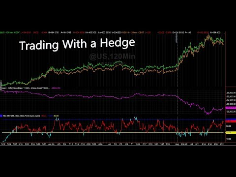 Trading Bonds with a Hedge