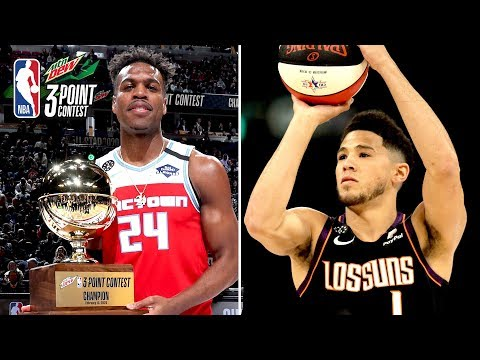 #MtnDew3PT Contest | 2020 NBA All-Star | Full Highlights