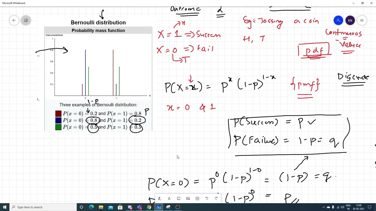 Bernoulli distribution- Mean, Variance And Standard Deviation OF Bernoulli distribution