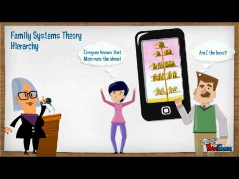 Family Systems Theory Part Two YouTube