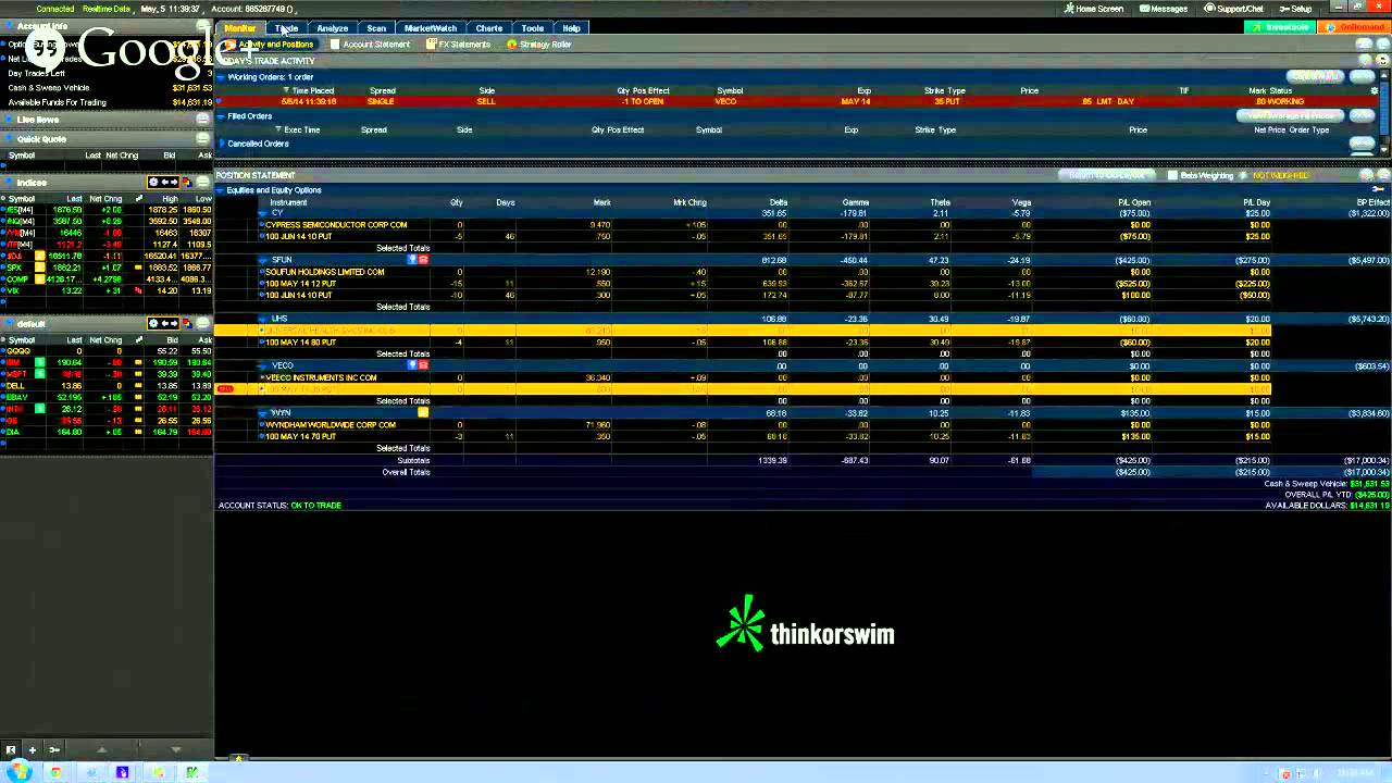 Td ameritrade cash account day trading