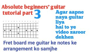 Absolute beginners guitar class part 3 in hindi(Guitar fretboard explained)