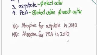 ACLS 06 - Cardiac Arrest (Asystole & PEA)