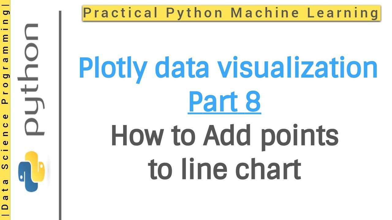 Plotly Data Visualization in Python | Part 8 | Adding points to line chart  in Plotly