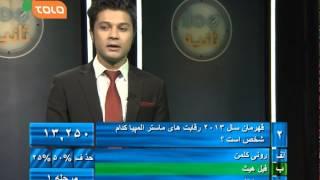 Divided third special episode of EID Qurban / ویژه برنامه ۱۰۰ ثانیه در شب سوم عید قربان