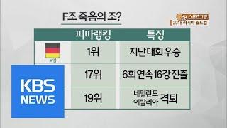 [스포츠그램] 석 달 앞으로 다가온 2018 월드컵 | KBS뉴스 | KBS NEWS