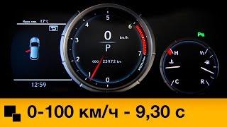 Lexus RX 200t AWD 2016 Разгон смотреть