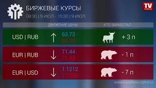 InstaForex tv news: Кто заработал на Форекс 09.07.2019 15:30
