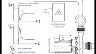 Частотный преобразователь в системе водоснабжения(Использование частотного преобразователя в системе водоснабжения., 2015-06-09T12:02:00.000Z)