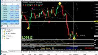 Estrategia Forex 100% Ganador Trading Algoritmico