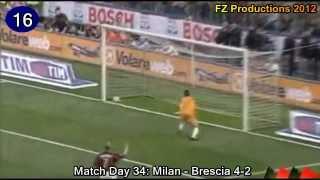 Jon Dahl Tomasson - 22 goals in Serie A (Milan 2002-2005)
