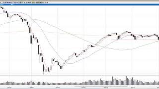 【8月3日号】株式投資のプロが読む明日の株式相場展望