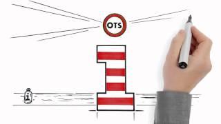 Wie funktioniert OTS?