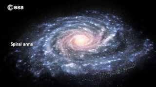 Voyage dans notre galaxie, la Voie Lactée