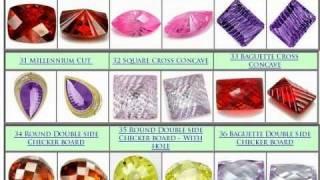 Pierres zirconia pour les bijoux, Diamant, imitations de pierres, prix d'usine à bas prix
