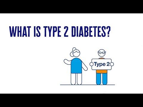 What is Type 2 diabetes? | Diabetes UK