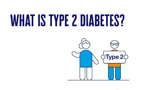 Around 4.2 million people are predicted to be living with type 2 diabetes in the uk, and an estimated 12.3 at risk of diabetes. but...