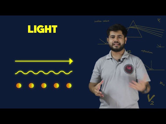 Class 8 & Class 10 -Light I Introduction To Light I Physics I Science I Class 6 to 10 I NCERT I CBSE