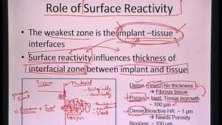 Mod-01 Lec-18  Lecture-18-Introduction to Biomaterials