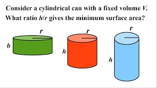 What's The Best Soup Can Size? The Optimal Cylinder Puzzle