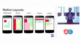 building native mobile apps with angular 2 0 and nativescript sebastian witalec
