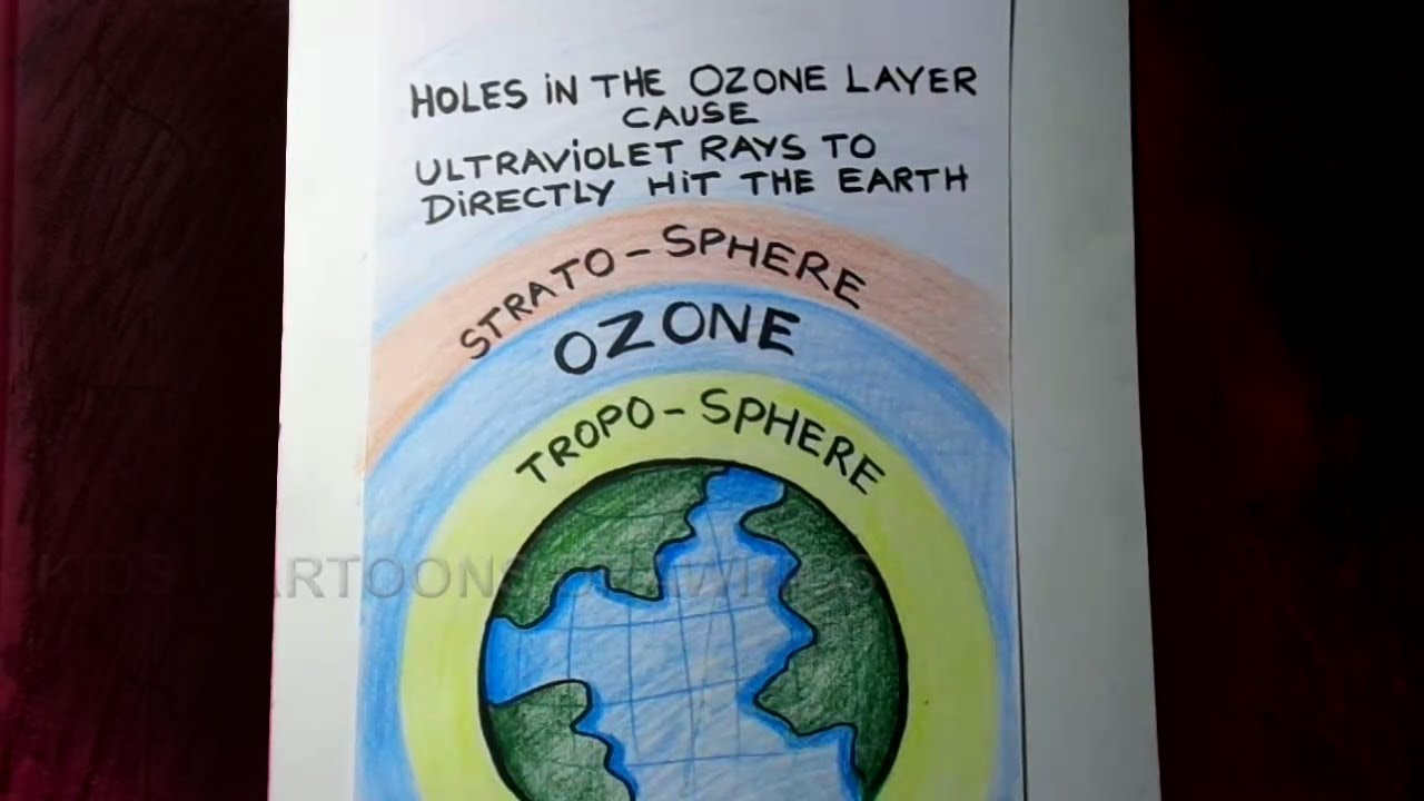 How To Draw Ozone Layer And Earth Poster Drawing For Kids Youtube
