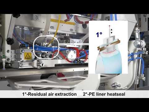 Bagging Equipment IGF - Powders And Fine Granules
