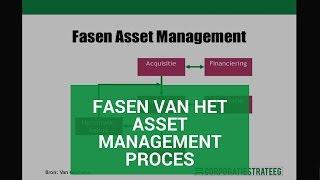 Fasen van het Asset Management Proces