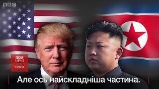 Що хоче Північна Корея від США