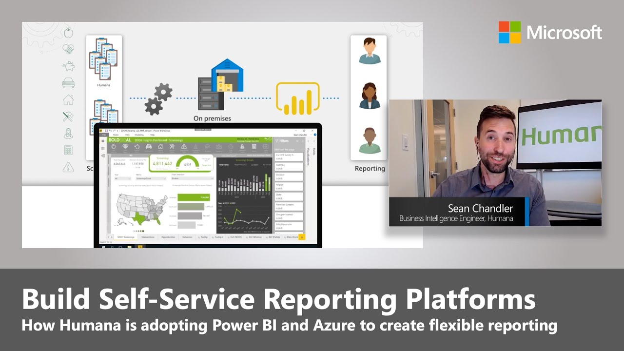 Power BI & Azure - Self-Service Report Creation | Humana's Practical Use Case