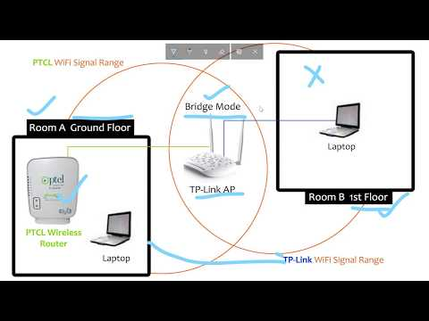 how to wireless bridge setup on ptcl modem routers 2017use your