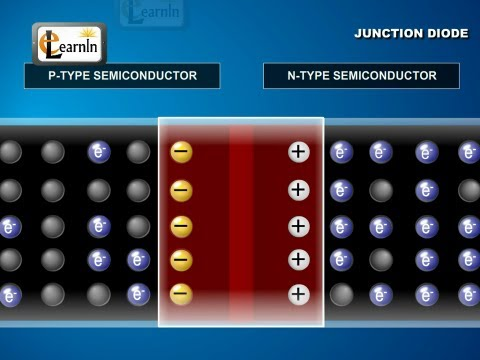 Formation and Properties of Junction Diode - Physics