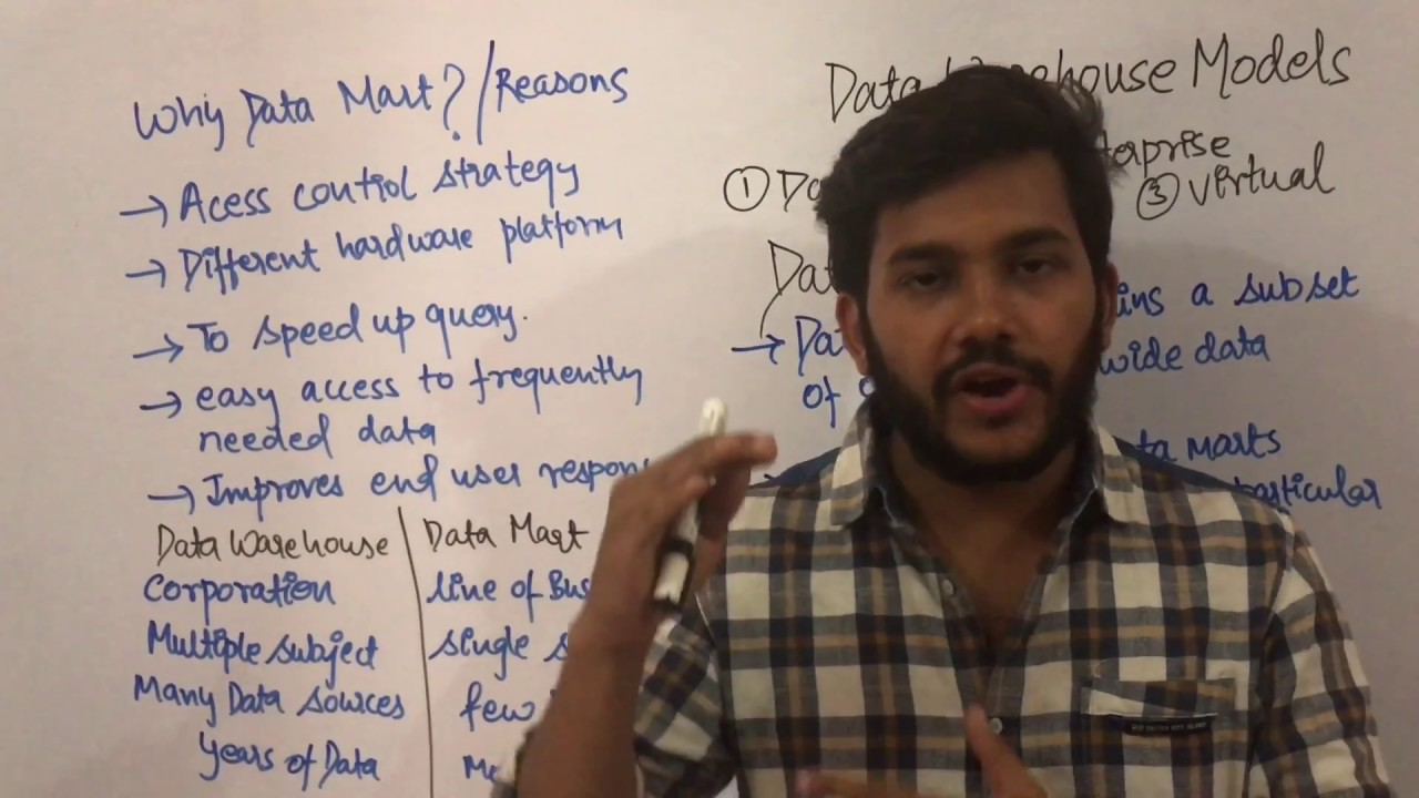 Data warehouse & mining 9 Data mart (data warehouse models)  lecture|tutorial|sanjaypathakjec