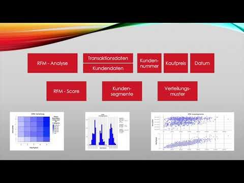 Webinar: Mixed-Methods-Analyse mit MAXQDA 2020из YouTube · Длительность: 1 час3 мин53 с