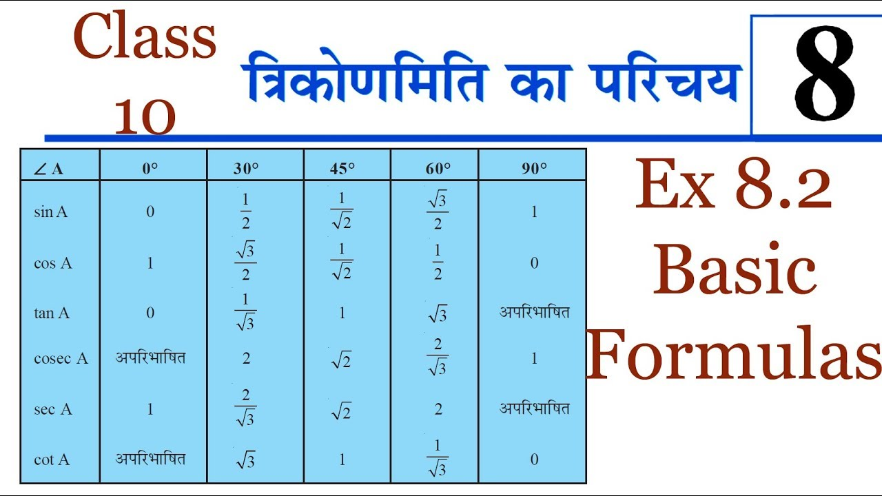 Trigonometry Ch 8 Ex 8 2 Basic Class 10 Maths Hindi Trikonmiti