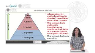 Teoría de Jerarquía de Necesidades de Maslow