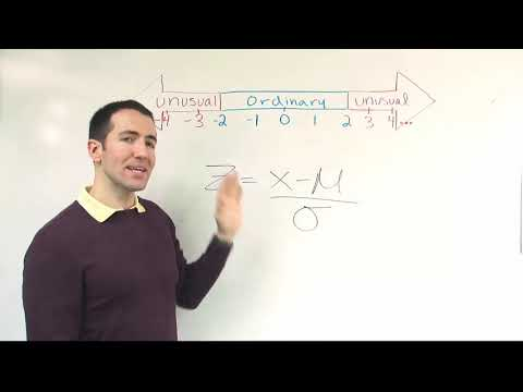 Z scores and their interpretation: when is a value unusual