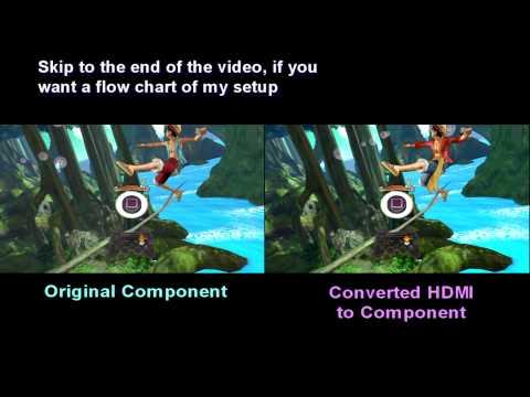 hdmi vs component video 1080p