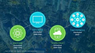 AI, ML, and the IoT will Destroy the Data Center (sponsored by Cisco) - DD Dasgupta (Cisco)