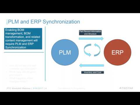 Viewing Webinar Replay: Automating Repetitive Tasks
