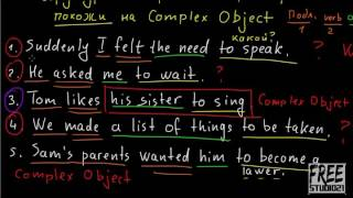 Конструкции похожие на Complex Object