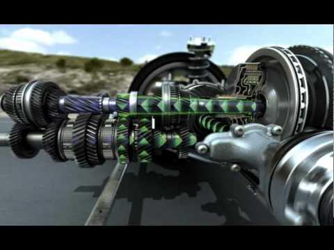 How Porsche Doppelkupplung Pdk Works Youtube