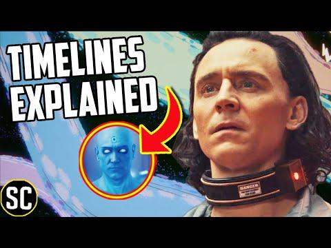 LOKI: How Timelines Work + Why AVENGERS Aren't on Trial? | Everything EXPLAINED | Marvel BREAKDOWN
