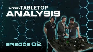 Infinity Tabletop Analysis Ep02: Tron Inspired Gaming Table