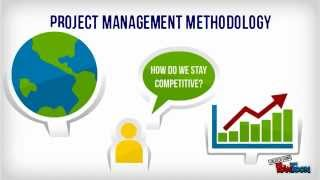 Software Development Project Management Methodologies